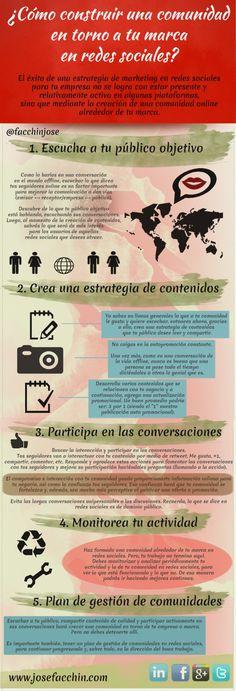 Infografía Cómo construir una comunidad en torno a tu marca en redes sociales