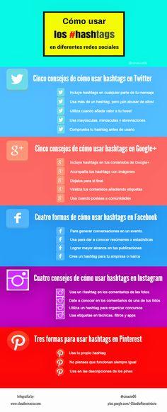 Una infografía sobre Cómo usar los hashtags en las diferentes Redes Sociales.