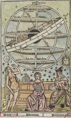 Textus de sphera Johannis de Sacrobosco : cum additione (quantum necessarium est) adiecta / novo commentario nuper editus [per Jacobum Faber Stapulen. Ancient Astronomy, History Of Astronomy, Tarot, Celestial Map, Celestial Sphere, Relationship Astrology, Pseudo Science, Astronomy Pictures, Esoteric Art