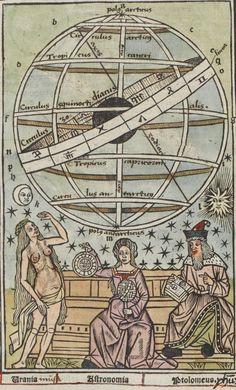 Antique Celestial Map