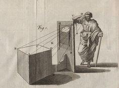 """Profcardy - Leon Battista Alberti's """"Visual Pyramid"""""""