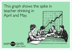 This graph shows the spike in teacher drinking in April and May