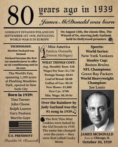 Personalized 80th Birthday 1939 NEWSPAPER Poster Facts