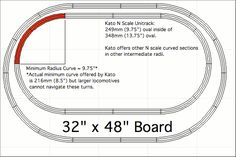 Everything You Need to Know About Model Train Track Curves: Track Curves Are All About Space
