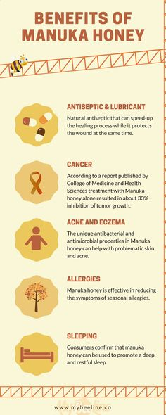 Manuka honey has a considerably higher level of enzymes than regular honey. These enzymes create a natural hydrogen peroxide that works as an antibacterial. Check out other benefits of manuka honey. #manuka #honey #bees #beekeeping