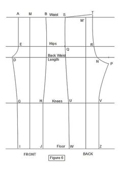A tutorial explaining how to make trousers that fit perfectly. A flat cutting method for a made-to-measure pattern Abby Sewing Lessons, Sewing Class, Sewing Basics, Sewing For Beginners, Sewing Patterns Free, Sewing Tutorials, Clothing Patterns, Sewing Tips, Dress Patterns