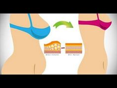 Jak spalić tłuszcz z brzucha i boczków nie ryzykując utraty zdrowia – zapominasz o podstawach!
