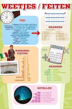 10 tijdvakkenposters geschiedenis - Poster in de Klas