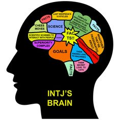 """MBTI in Real Life - INTJ's brain - I find all the typos in this one hilarious because they would probably irritate the heck out of an INTJ. I believe that is supposed to be """"chess moves"""""""