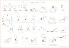 die 89 besten bilder von yogaasanas gezeichnet in 2017