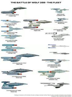 Battle of Wolf 359 Starfleet Ships