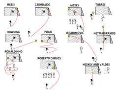 How the football players shoot - Football