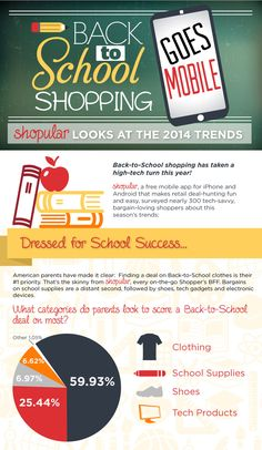 Back-to-School Shopping Goes Mobile