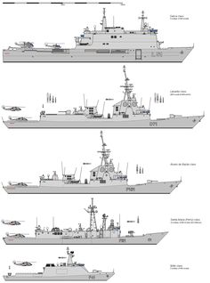 Spanish Navy - From www.shipbucket.com