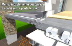 Mensolino, elemento per solette a sbalzo, ideale per terrazzi, balconi e marciapiedi
