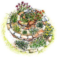 a spiral herb garden, made with bricks
