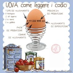 uovacodici - Allacciate il grembiule! Healthy Beauty, Healthy Tips, Healthy Recipes, Kitchen Rules, Kitchen Hacks, Cooking Tips, Cooking Recipes, Sports Food, Yummy Mummy