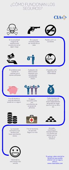 Infografía sobre seguros de vida