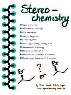 Organic chemistry summary notes bonding and resonance Organic Chemistry Tutor, Organic Chemistry Reactions, Study Chemistry, Chemistry Lessons, Chemistry Notes, Teaching Chemistry, Chemistry Experiments, Chemistry Classroom, Experiments Kids