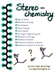 Organic chemistry summary notes bonding and resonance