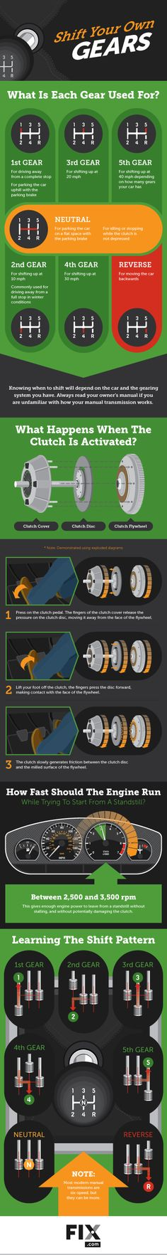 Shifting Your Own Gears: Way to Drive a Manual Transmission #Infographics