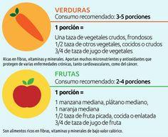 Conoce el consumo recomendado de frutas y verduras