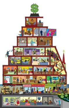 sociology capitalism is a pyramid scheme. Cover Design, Anti Capitalism, Pyramid Scheme, Art Graphique, Social Issues, Social Work, Social Class Pyramid, Social Science, Social Justice