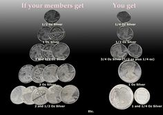 Bullion Persevering Zombucks Coins Includes 10 Copper Coins Coins & Paper Money