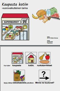 Tarinassa pohditaan minne kaupasta ostetut elintarvikkeet kotona laitetaan: jääkaappiin, pakastimeen vai kuivaan kaappiin.
