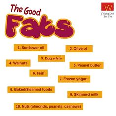 Eureka!  Not all fats are bad. How many will you try?