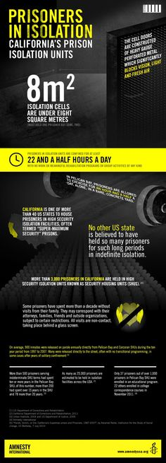 The shocking abuse of solitary confinement in US prisons