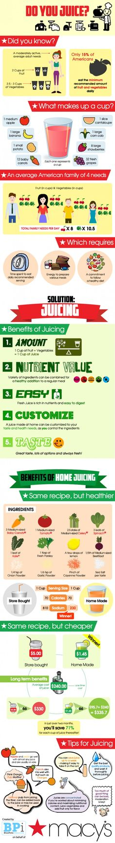 Do You Juice? [infographic]