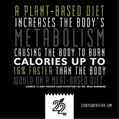 A plant-based diet increases the body's metabolism causing the body to burn calories up to 16% faster than the body would on a meat-based diet.