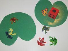 preschool frog activities, math centers, frog activities for preschool, dice games, preschool games, pond, preschool math games, frogs preschool theme, frog game