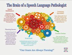 Cheerful Speech Chatter: The Brain of a Speech Language Pathologist