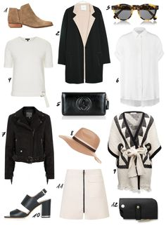 Neutral Spring Favorites from THEDASHINGRIDER.com with Illesteva, Gucci and a lot more #spring #spring2015