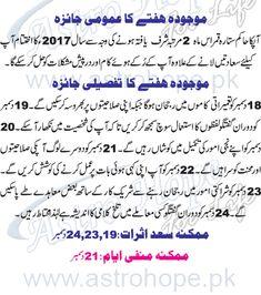 Leo Horoscope in Urdu
