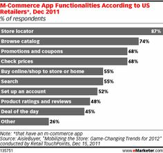 Customers Are Mobile, Now Retail Must Follow