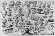 [Balloons, airships, and other flying machines designed with some form of propulsion]