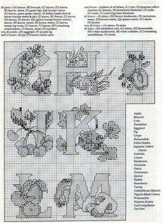 alfabeto frutta e verdura 3