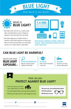 Did you know…that blue light can cause macular degeneration, eye strain and insomnia? This infographic tells you the sources of blue light, the risks and what you can do about them. Protect your eyes from blue light with ZEISS DuraVision BlueProtect eyeglass lenses.                                                             #ZEISS, #infographic, #bluelight, #bluevioletlight, #DuraVision, #BlueProtect, #ARcoating, #antireflectivecoating, #eyeglasslenses, #eyewear