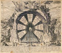 Heinrich Kunrath. Amphitheatrum Sapientiae Aeternae, Solius Verae, Christiano-Kabalisticum, Divino-Magicum, nec non Physico-Chymicum. 1609. (Porta Amphitheatri)