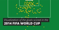 A visualization of the goals scored in the 2014 FIFA World Cup. Show goals by match, country or player.