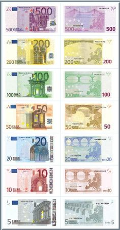 Montenegro Currency | Currency of Montenegro Euro Montenegro Currency | Your guide in the ...