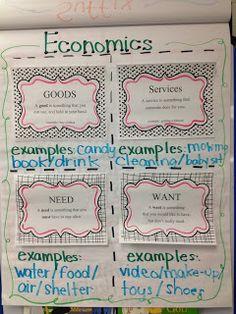 Economics! - Buggy for Second Grade