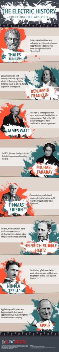 The Electric History   #Electric #History | #Infographic repinned by @Piktochart | Create yours at www.piktochart.com
