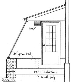 9x16 Attached Greenhouse Plan