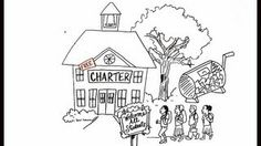 What is a charter school? By GreatSchools