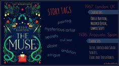 Review of The Muse by Jessie Burton