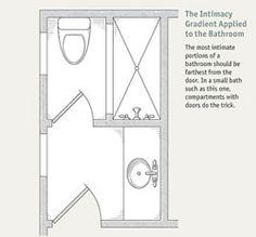 25 Best Small Bathroom Floor Plans Images In 2019 Bathroom